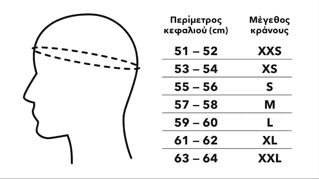 Πίνακας με τα μεγέθη των κρανών και την περίμετρο του κεφαλιού