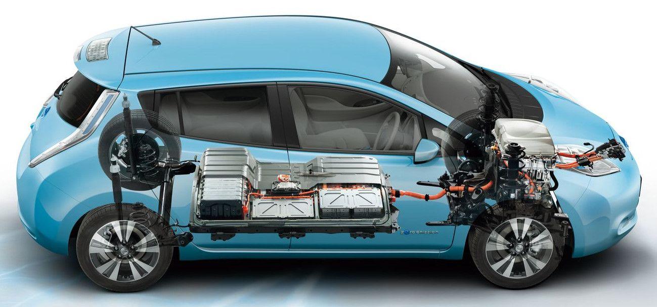 εσωτερικά μέρη ενός ηλεκτρικού αυτοκινήτου
