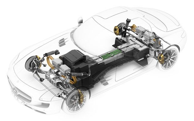 σχεδιάγραμμα που δείχνει τα μέρη στο εσωτερικό ενός ηλεκτρικού οχήματος