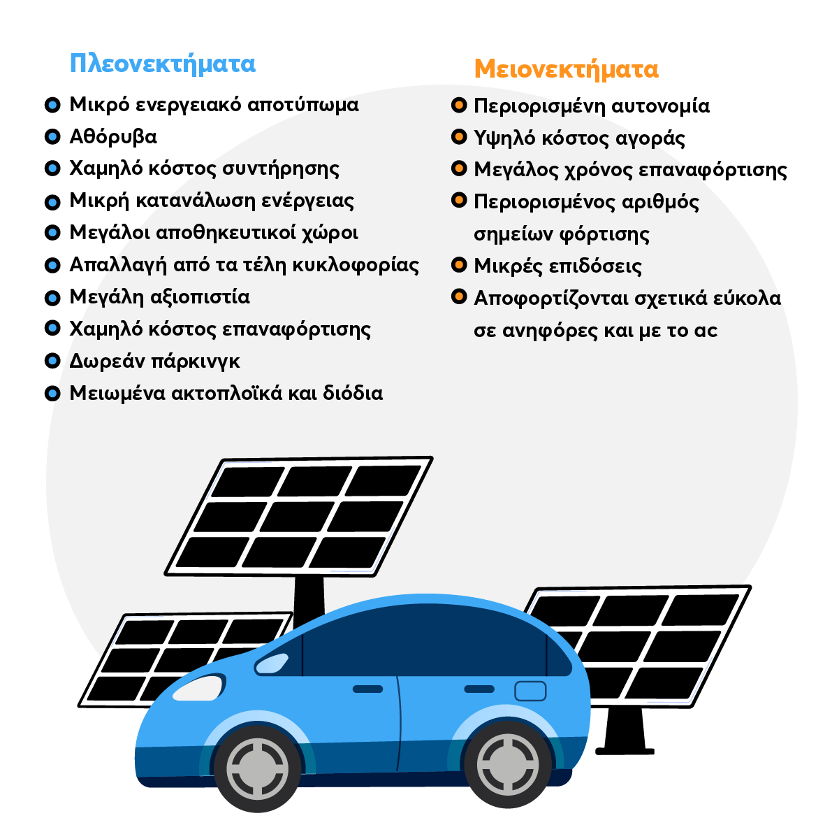 design με πλεονεκτήματα και μειονεκτήματα των ηλεκτρικών αυτοκινήτων