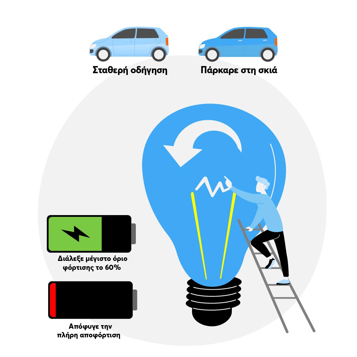 design με συμβουλές για να κρατήσει περισσότερο η μπαταρία