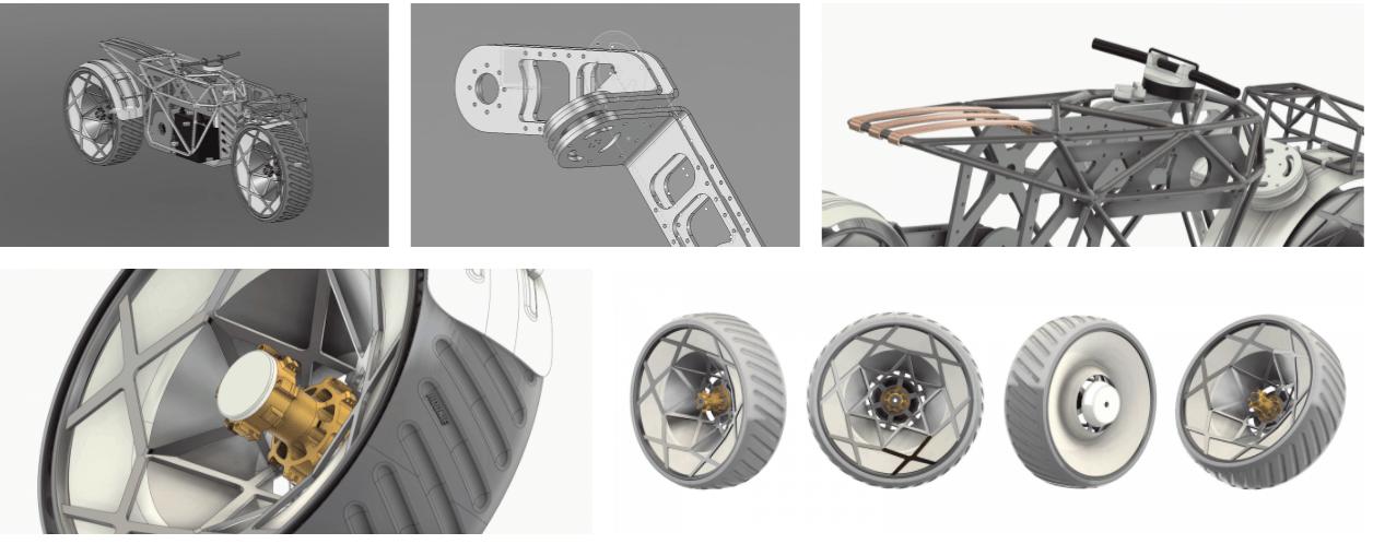 Κομμάτια που συνθέτουν την μοτοσυκλέτα