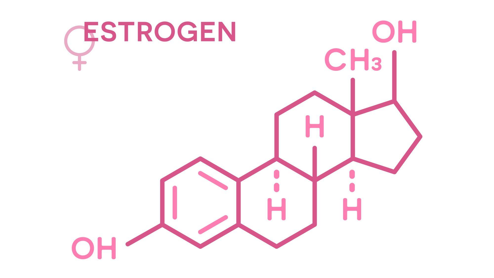 χημικός τύπος των μορίων των οιστρογόνων