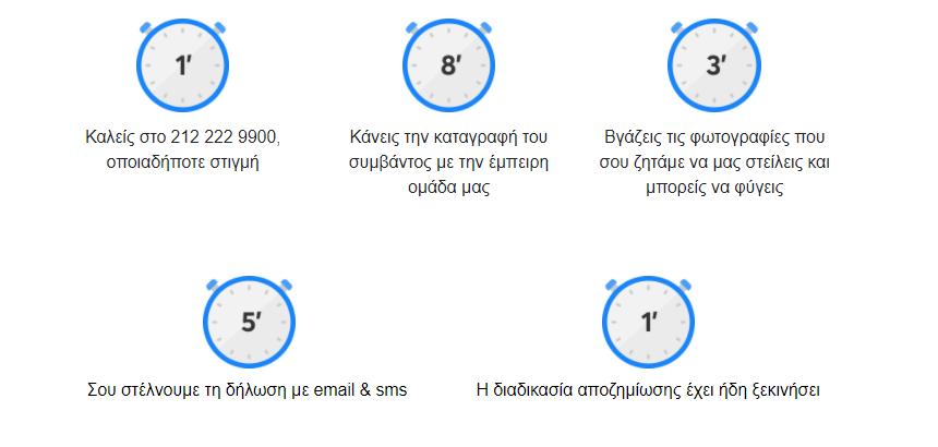 design με πληροφορίες για την Hellas Direct